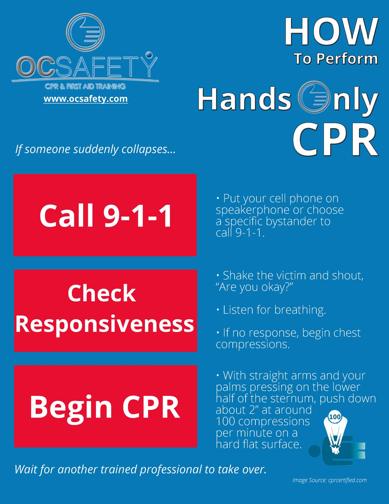 Recent blog posts oc safety blog b2ap3thumbnailperform hands only cprg 1betcityfo Choice Image